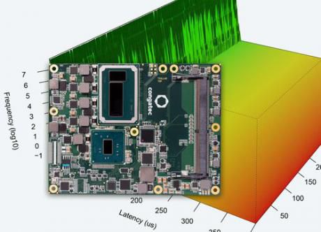 congatec og OSADL med optimeret board-support af Real-Time Linux